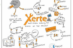Whiteboard tekening Xerte Multi-Media Authortool